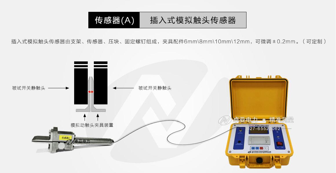 高压隔离开关触指压力测试仪传感器A插入式模拟钳压力传感器