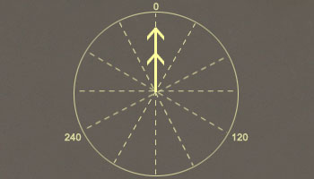 SMG3000三相数字相位表具有六角图显示,彩色相序分析功能。