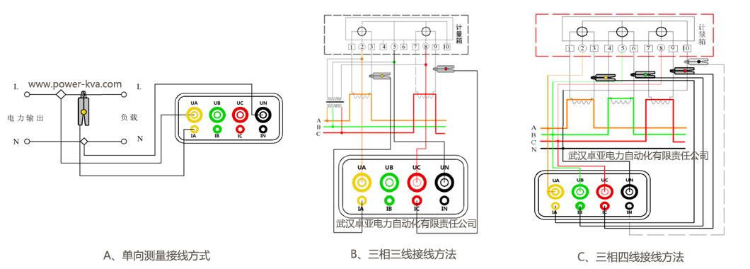 SMG3000三相数字相位表单相或三相接线方法