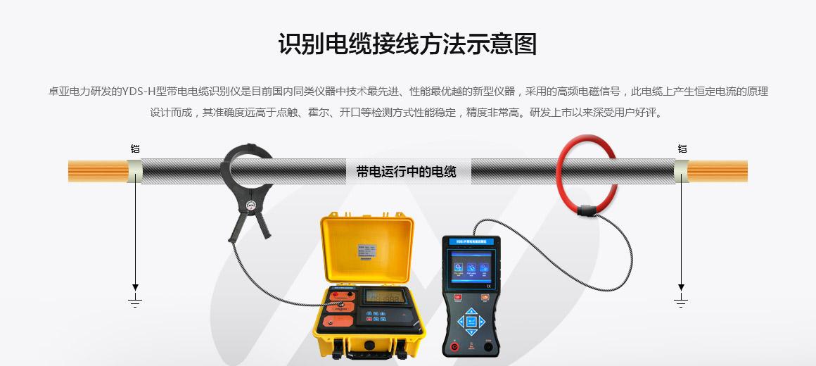 带电电缆识别仪识别并判断高压电缆的方法