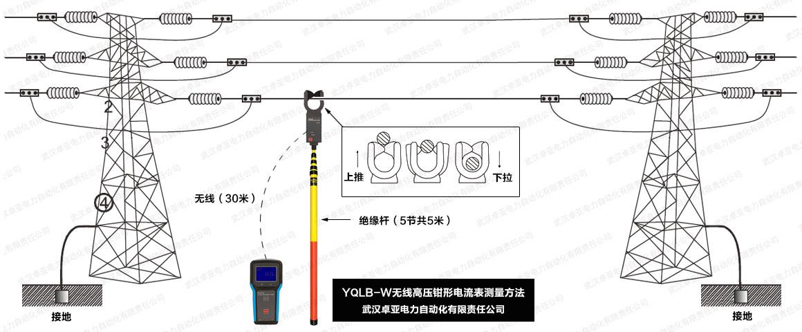 无线高压钳形电流表高压测量操作方法