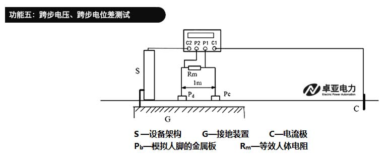 5A地网接地电阻测试仪