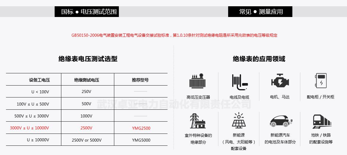 2500V绝缘电阻测试仪可测量100V~10kV的工作电压设备。