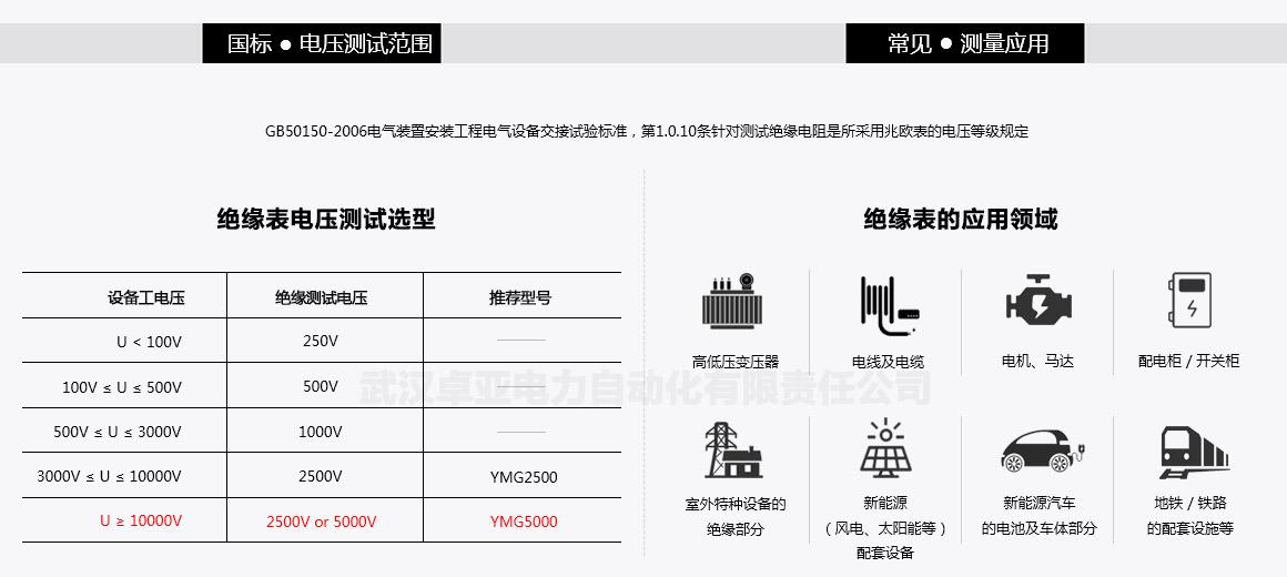 5kV数字兆欧表可测量10kV以上的工作电压设备。