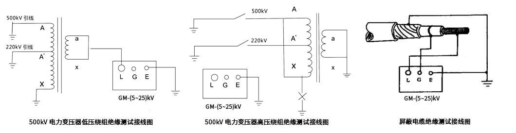 使用数字兆欧表变电站电力变压器、电缆的绝缘电阻测量方法