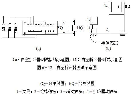 真空断路器的测试方法及试验方法