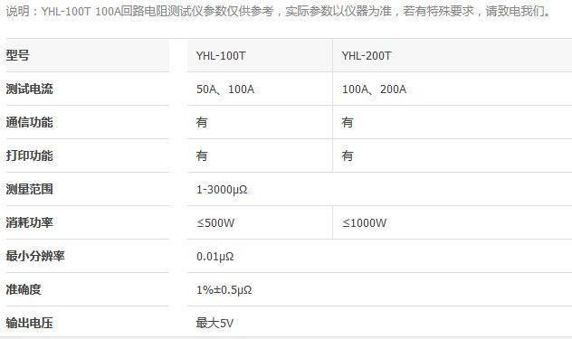 YHL-100T 100A回路电阻测试仪