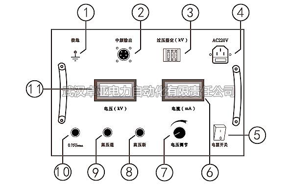 直流高压发生器操作面板