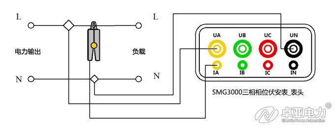 三相相位伏安表测量照明灯具功率