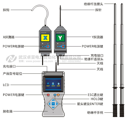 全智能无线高压核相仪