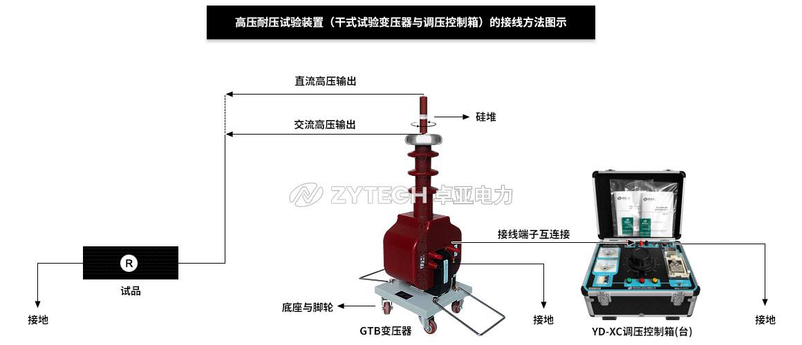 100kVA/150kV干式试验变压器原理及试验接线