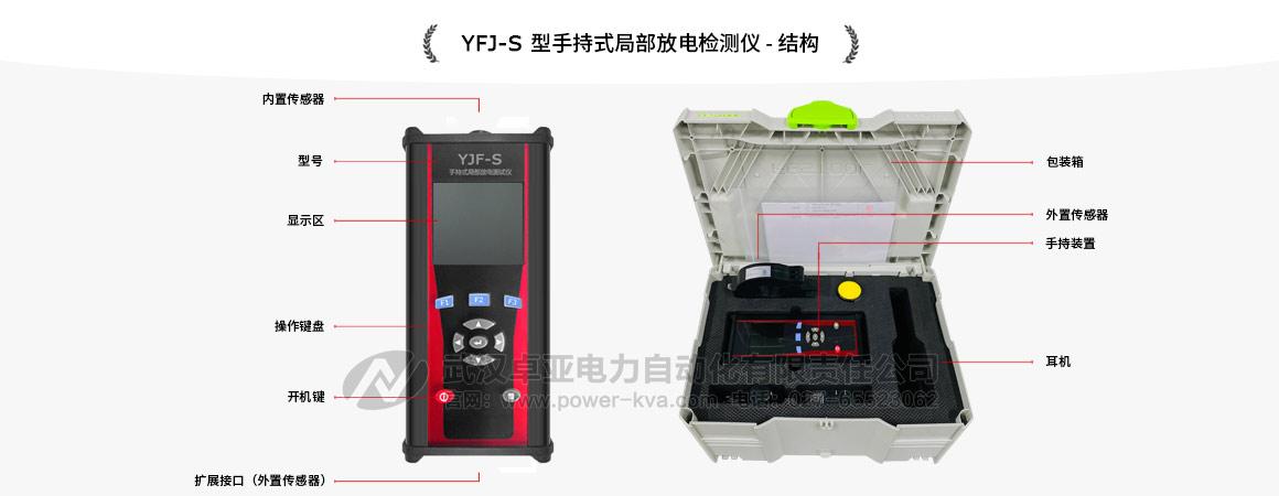 手持式局放测试仪面板结构