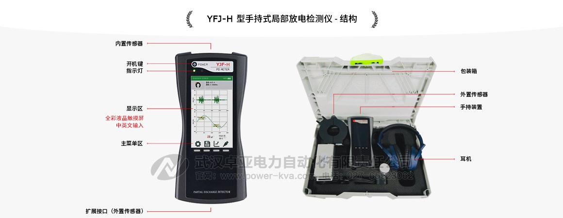 手持式局部放电检测仪面板结构