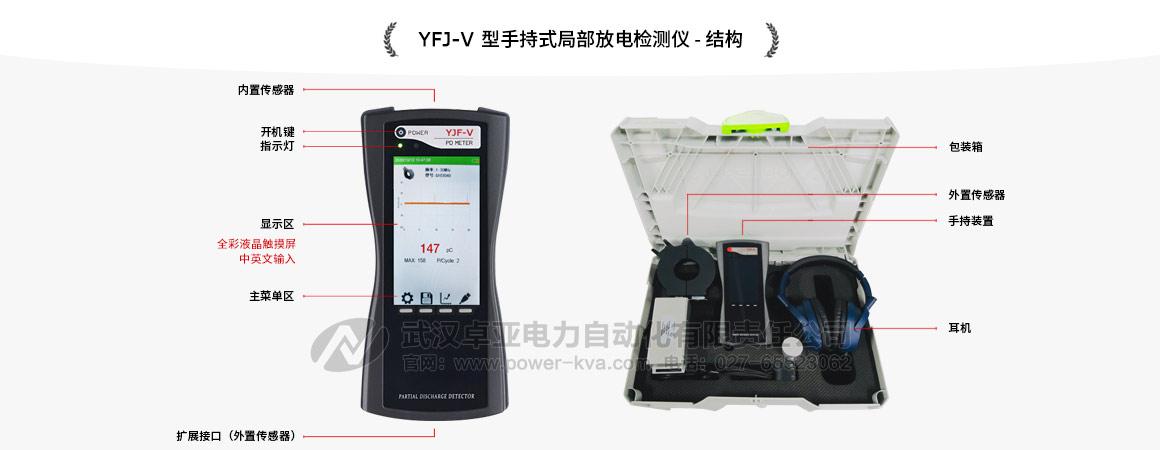 手持式局放检测仪面板结构